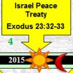 Bible Prophecy 2014-2015 Timeline icon