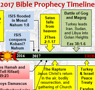 2017-bible-prophecy